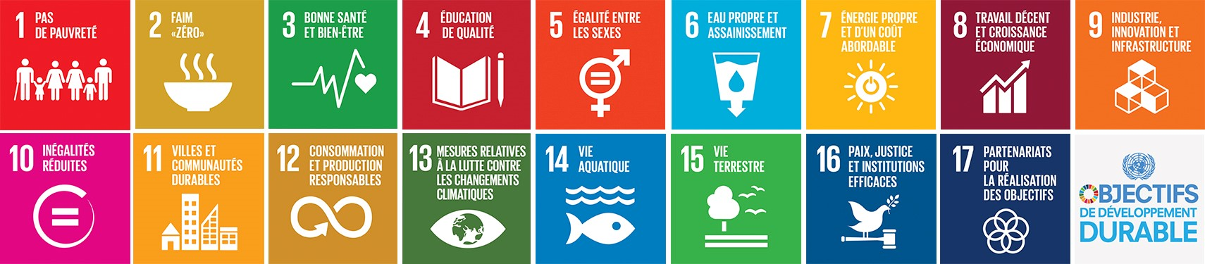Sustainability Objectives